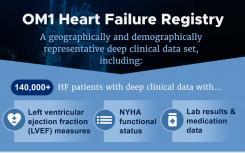 更具成本效益的方式访问研究级心力衰竭数据